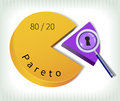 Pareto pie principle the key twenty percent is under magnifying glass Stock Image