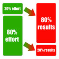 Pareto principle Stock Images