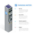 Parking meter allowing payment by mobile phone, credit cards, coins. Infographic isometric flat 3d illustration business Royalty Free Stock Photo