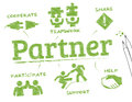 Partner chart with keywords and icons Stock Images