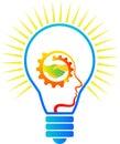 Partnership idea