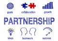 Partnership info graphic