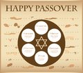 Passover plate infographics on matza background holiday card Royalty Free Stock Images