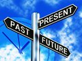 Past Present And Future Signpost Showing Evolution Destiny 3d Il Royalty Free Stock Photo