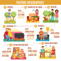 Pastime infographics diagram abstract with different types of activities vector illustration Stock Image