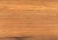 Vzor z textúra dreva