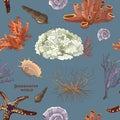 Pattern of underwater objects