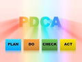 Pdca scheme continuous quality improvement with Stock Image