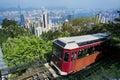 `Peak Tram` Hong Kong