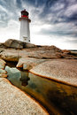 Peggy's Cove Lighthouse Nova Scotia, Canada Royalty Free Stock Photo