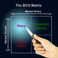 A pen pointer the BCG Matrix chart Stock Images