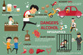 Penalties and dangers of alcohol.