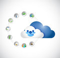 People cloud computing storage concept illustration design Stock Photos