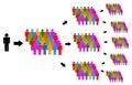 Lidé komunikace