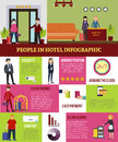 People In Hotel Infographic Template