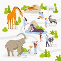 People love and look at wild animals in the zoo set of vector illustrations in flat design isolated on white background
