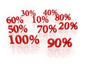 Percent background Royalty Free Stock Image