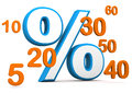 Percent with numbers blue symbol of orange white background Stock Image