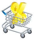 Percent rate shopping cart percentage trolley concept of sign in a supermarket or trolley for best apr or mortgage or Royalty Free Stock Image