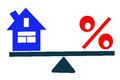 The percent sign and house on scale .