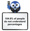Percentages comical miscalculation isolated on white background Stock Photo
