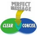 Perfektné správa zrušte stručný komunikácia