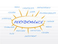 Performance diagram illustration design Royalty Free Stock Image