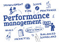 Performance management chart with keywords and icons Stock Photography