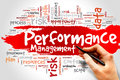 Performance management word cloud business concept Stock Photography