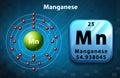 Periodic symbol and diagram of manganese illustration Stock Photo