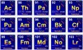 Periodic table, actinides
