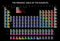 The periodic Table of the Elements Royalty Free Stock Photography