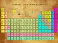 Periodic table of the elements with atomic number symbol and weight Royalty Free Stock Images