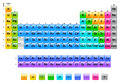 Periodic table of elements illustration Royalty Free Stock Images