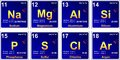Periodic table period chemical elements of from Royalty Free Stock Photo