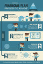 Personal financial planning infographic describe process to achieve Stock Photo