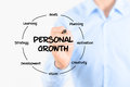 Personal growth diagram structure young businessman holding a marker and drawing circular of on transparent screen isolated on Royalty Free Stock Images