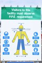 Personal protective equipment PPE diagram poster sign board for construction chemical war site health and safety Royalty Free Stock Photo
