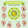 Pest control infographic concept, flat style