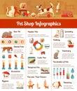 Pet Shop Infographic Set