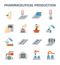 Pharmaceutical and manufacturing
