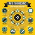 Photo studio infographic concept, flat style