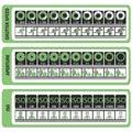 Photography manual. Camera`s cheat sheet. ISO, shutter speed, ap Royalty Free Stock Photo
