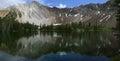 Phyllis Lake