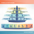 Physical activity pyramid with suggested exercises and met scale with sample activities Stock Images