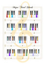 Piano Keys - Major Triad Chords Royalty Free Stock Photography
