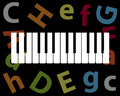 Piano keys and note names on a black background with eps opacity Royalty Free Stock Photography