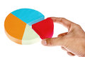 Pie chart hold with thumb and index finger gripping Stock Images
