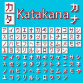 Pixel japanese katakana alphabet vector font three dimensional stock vector Royalty Free Stock Photography