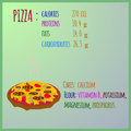 Pizza beneficial properties of infographics good vitamins carbohydrates fats calories Stock Image